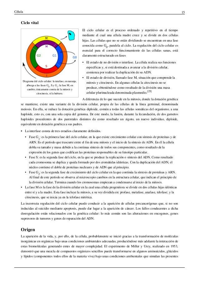 Es.wikipedia.org w index