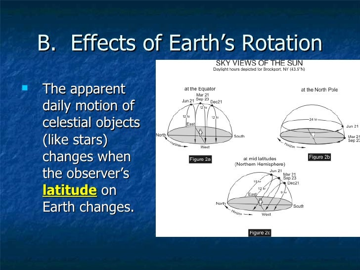 astrophysics notes The materials and information provided on this website are for reference purposes only click here for complete disclaimer.
