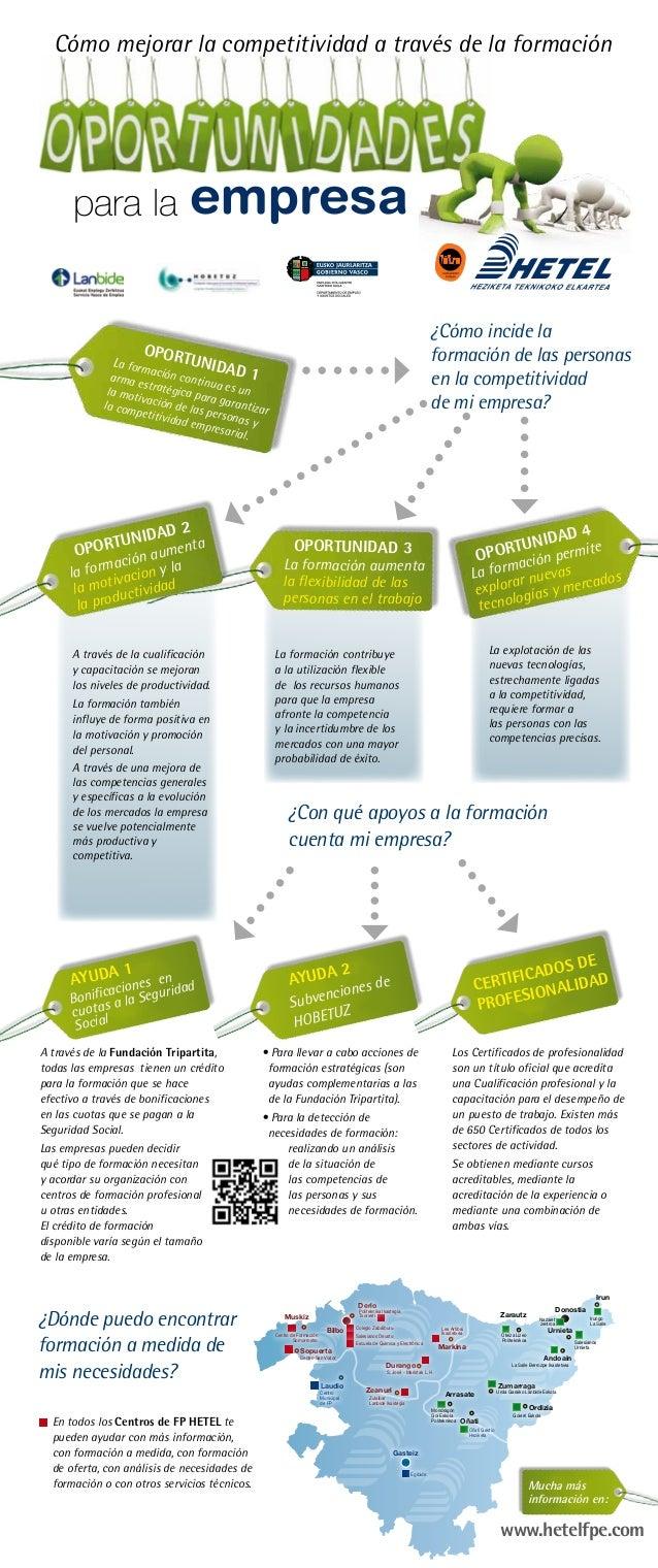 Cómo mejorar la competitividad a través de la formación      para la                 empresa                              ...
