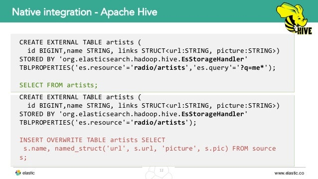 Apache Module mod_rewrite