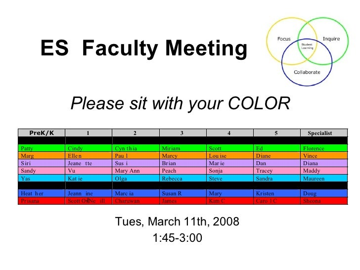 Please sit with your COLOR ES  Faculty Meeting Tues, March 11th, 2008 1:45-3:00