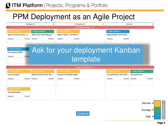 Project Portfolio Template | Webinar Itm Platform Agile Deployment Of Project Portfolio Managemen