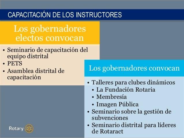 CAPACITACIÓN DE LOS INSTRUCTORES Los gobernadores electos convocan • Seminario de capacitación del equipo distrital • PETS...