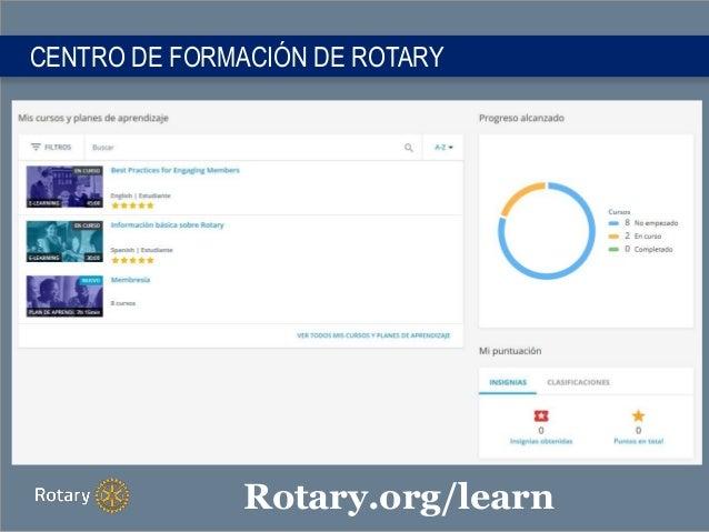 CENTRO DE FORMACIÓN DE ROTARY Rotary.org/learn