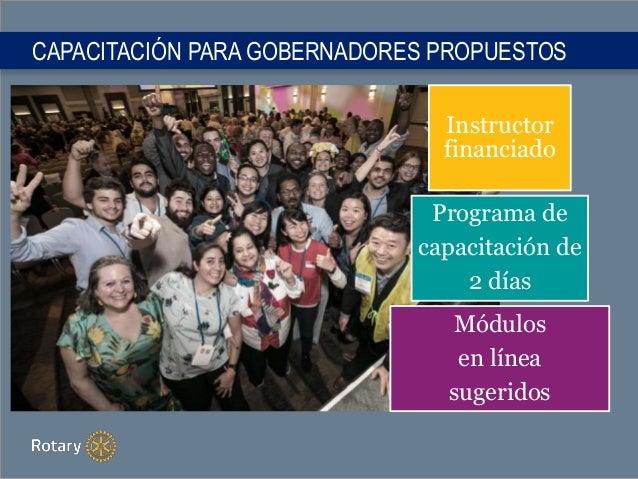 CAPACITACIÓN PARA GOBERNADORES PROPUESTOS Instructor financiado Programa de capacitación de 2 días Módulos en línea sugeri...