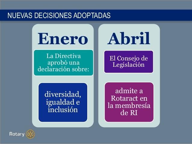 NUEVAS DECISIONES ADOPTADAS Enero La Directiva aprobó una declaración sobre: diversidad, igualdad e inclusión Abril El Con...