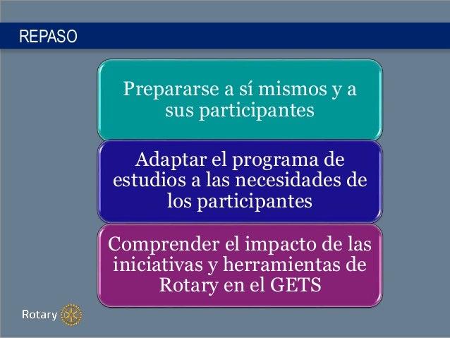 REPASO Prepararse a sí mismos y a sus participantes Adaptar el programa de estudios a las necesidades de los participantes...