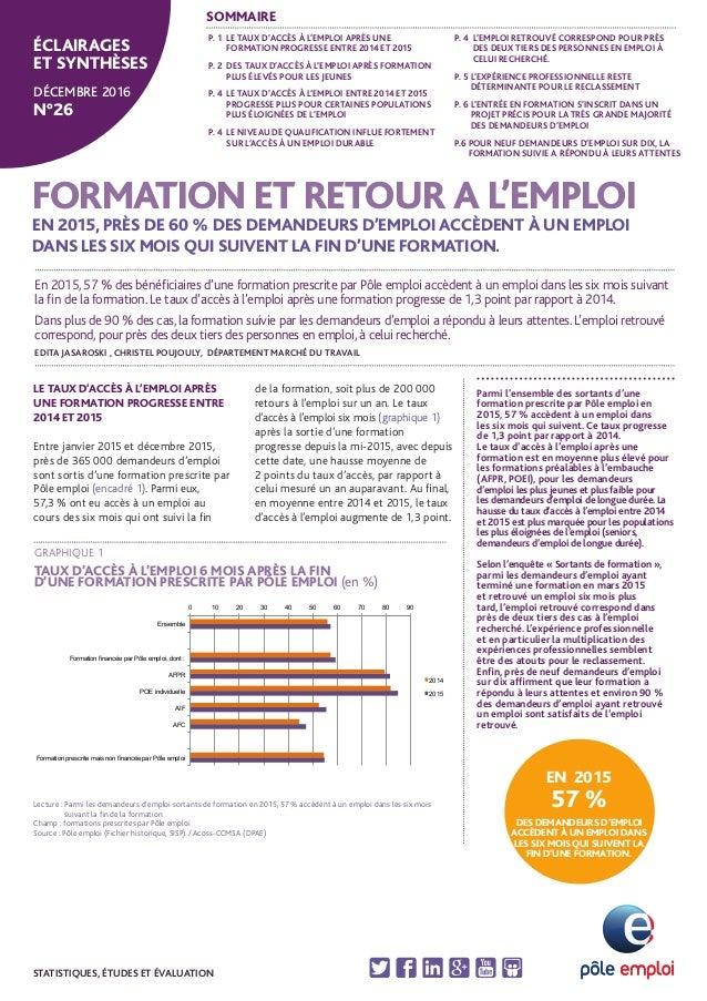 Parmi l'ensemble des sortants d'une formation prescrite par Pôle emploi en 2015, 57 % accèdent à un emploi dans les six mo...