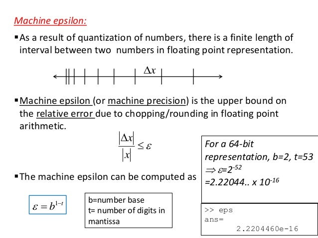 machine epsilon formula