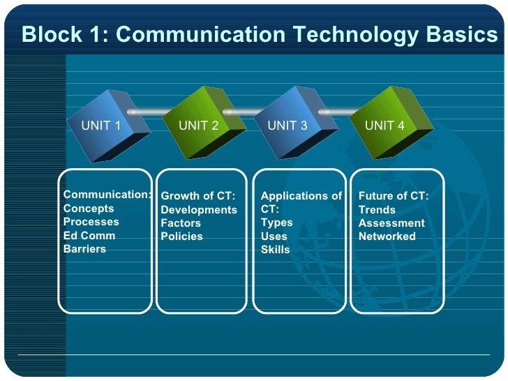 Communication Studies (BS)