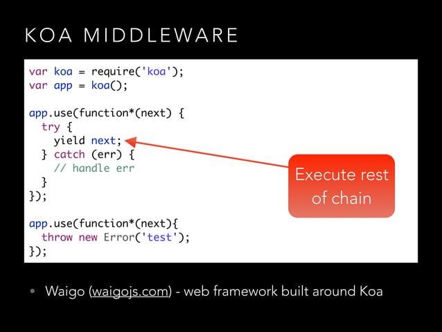 K O A M I D D L E WA R E • Waigo (waigojs.com) - web framework built around Koa var koa = require('koa'); var app = koa()...