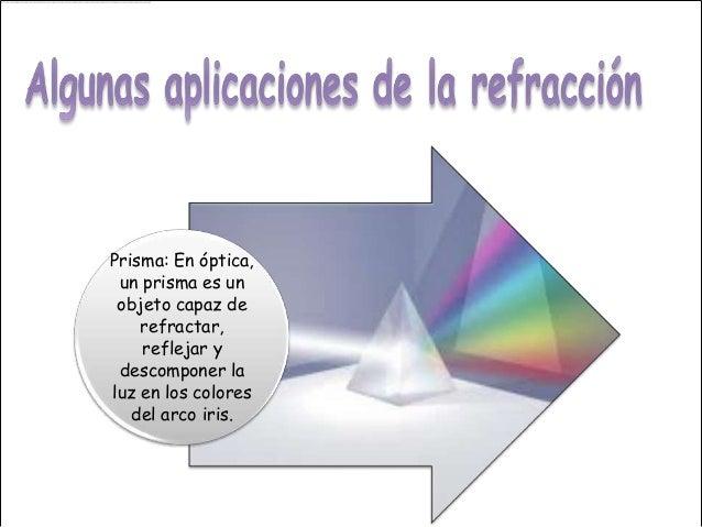 Optica geometrica aplicaciones