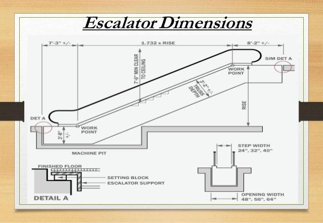 Esaclators escalatorwidth 24 escalator ccuart Choice Image