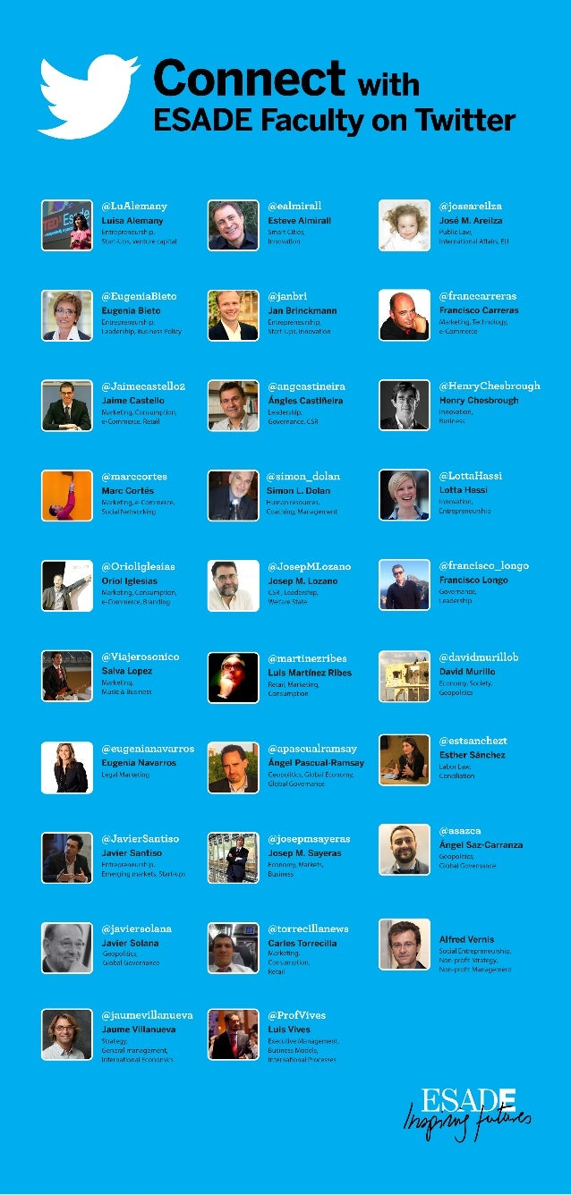 Connect with ESADE Faculty on Twitter