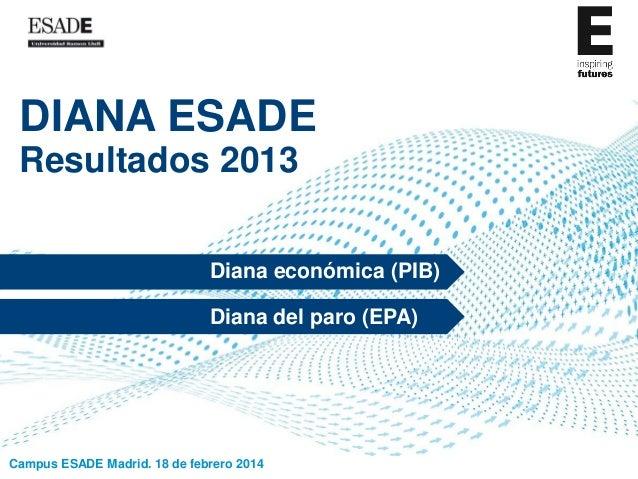 DIANA ESADE Resultados 2013 Diana económica (PIB) Diana del paro (EPA)  Campus ESADE Madrid. 18 de febrero 2014