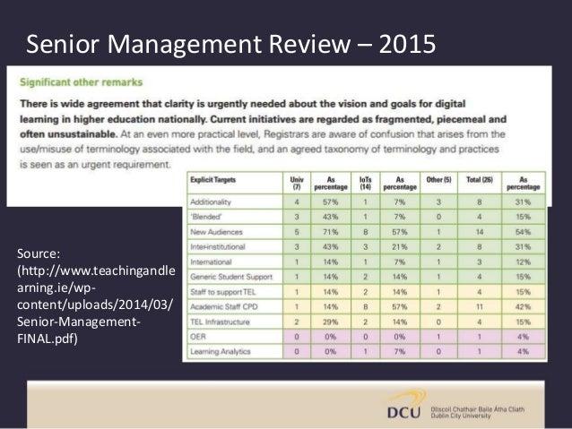 Senior Management Review – 2015 Source: (http://www.teachingandle arning.ie/wp- content/uploads/2014/03/ Senior-Management...