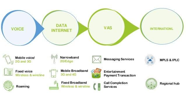 Future Sat Africa - Ethio Telecom