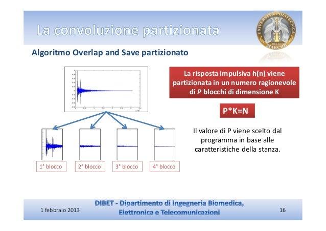 Algoritmo Overlap and Save partizionato                                                  La risposta impulsiva h(n) viene ...