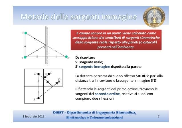 Il campo sonoro in un punto viene calcolato come                  sovrapposizione dei contributi di sorgenti simmetriche  ...