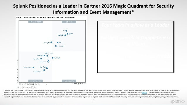 Intel Security Positioned As A Leader By Gartner In 2014