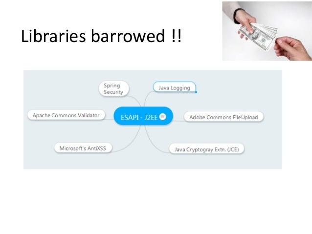 Libraries barrowed !!