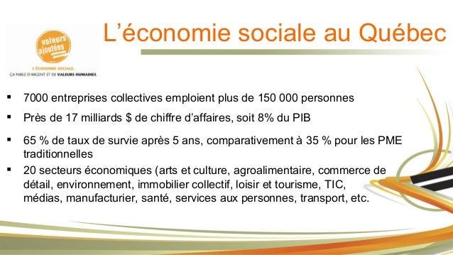 L'économie sociale au Québec  7000 entreprises collectives emploient plus de 150 000 personnes  Près de 17 milliards $ d...