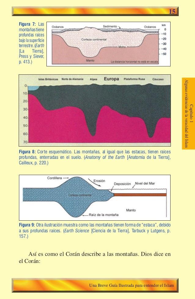 15  Figura 7: Las montañastiene profundas raíces bajo la superficie terrestre.(Earth [La Tierra], Press y Siever, p. 413.)...