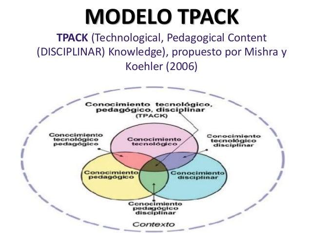 MODELO TPACK TPACK (Technological, Pedagogical Content (DISCIPLINAR) Knowledge), propuesto por Mishra y Koehler (2006) par...