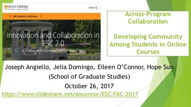 Across-Program Collaboration Developing Community Among Students in Online Courses Joseph Angiello, Jelia Domingo, Eileen ...