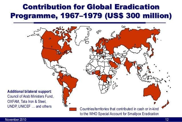 Eradication of smallpox in 20th Century: an unrepeatable