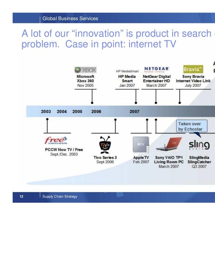 xox supply chain