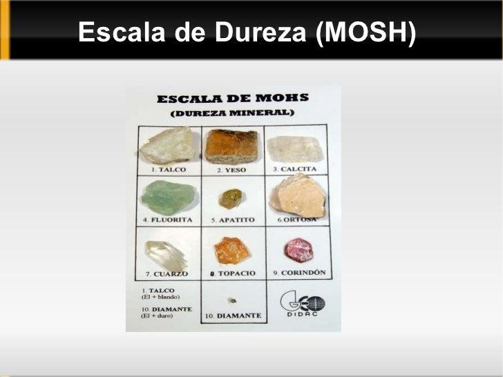 Escala de Dureza (MOSH)