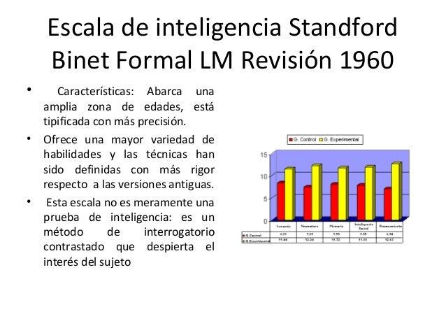 test de stanford binet en español gratis pdf