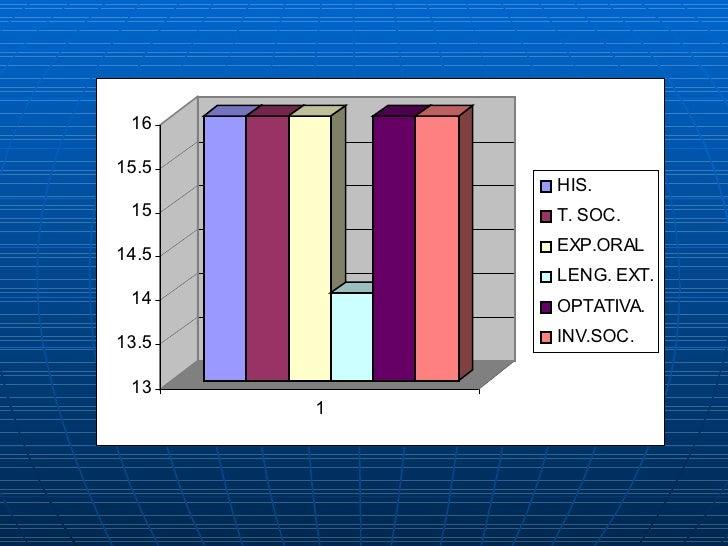 Escala Ff Slide 3