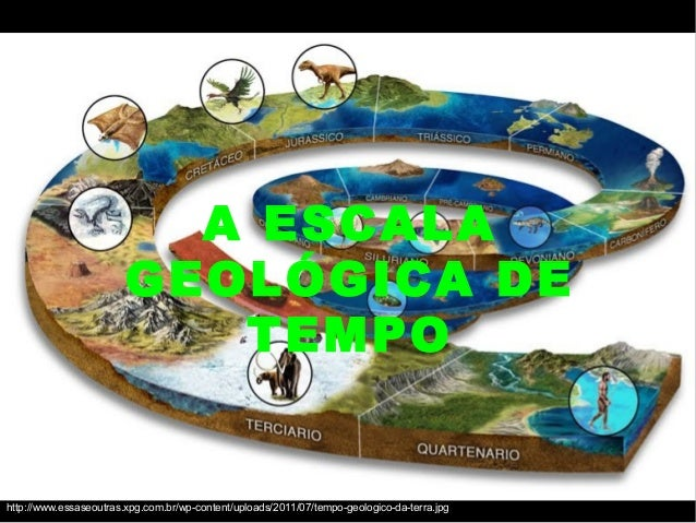 A ESCALAGEOLÓGICA DETEMPOhttp://www.essaseoutras.xpg.com.br/wp-content/uploads/2011/07/tempo-geologico-da-terra.jpg