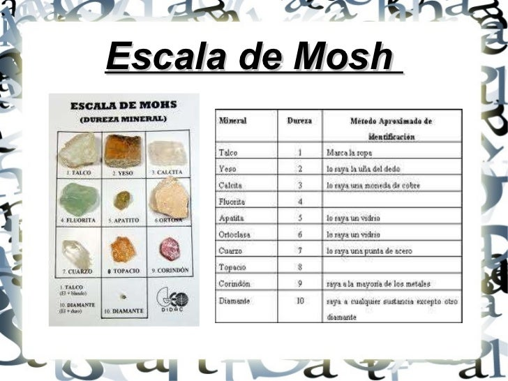 Escala de Mosh