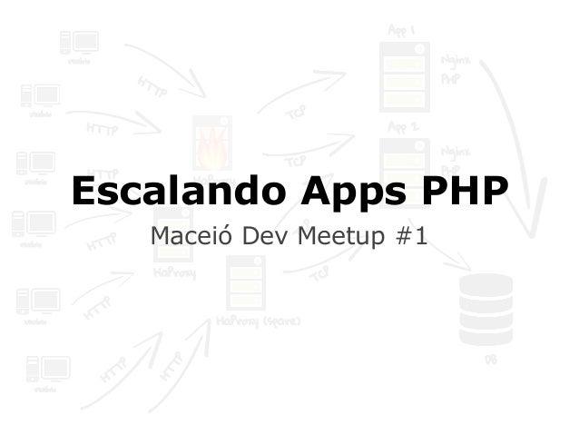 TCP  TCP HTTP  HTTP  Escalando Apps PHP  HTTP  Nginx  PHP  usuário  usuário  usuário  usuário  usuário  usuário  HTTP  Ngi...