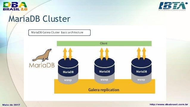 MariaDB Cluster • O MariaDB Cluster é: • Uma solução multi-master de replicação virtualmente síncrona; • Disponível soment...