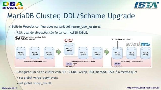Escalando o ambiente com MariaDB Cluster e MaxScale