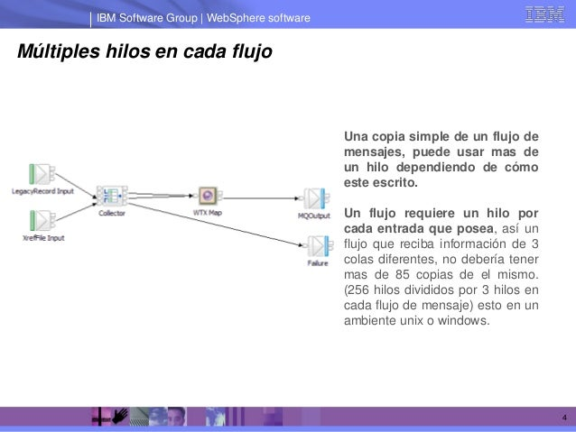 IBM Software Group   WebSphere softwareMúltiples hilos en cada flujo                                                   Una...