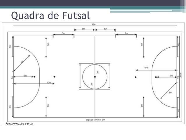 d95f53a4c1e95 Quadra de Futsal Fonte  www.cbfs.com.br ...