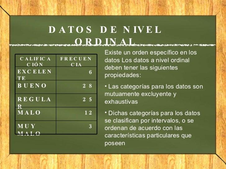 DATOS DE NIVEL ORDINAL <ul><li>Existe un orden específico en los datos Los datos a nivel ordinal deben tener las siguiente...