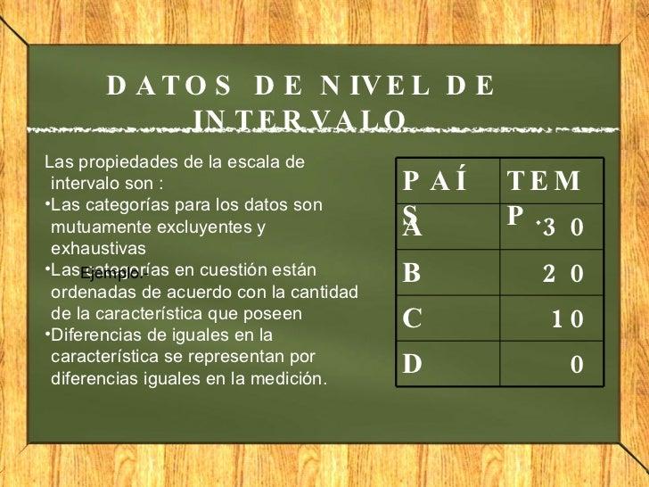 DATOS DE NIVEL DE INTERVALO <ul><li>Las propiedades de la escala de intervalo son : </li></ul><ul><li>Las categorías para ...