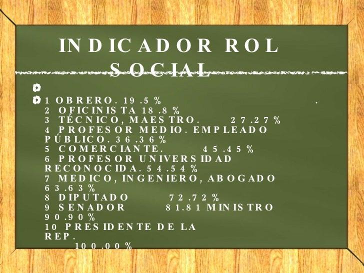 INDICADOR ROL SOCIAL <ul><li>1 OBRERO. 19.5% .  2 OFICINISTA 18.8%  3 TÉCNICO, MAESTRO. 27.27%  4 PR...