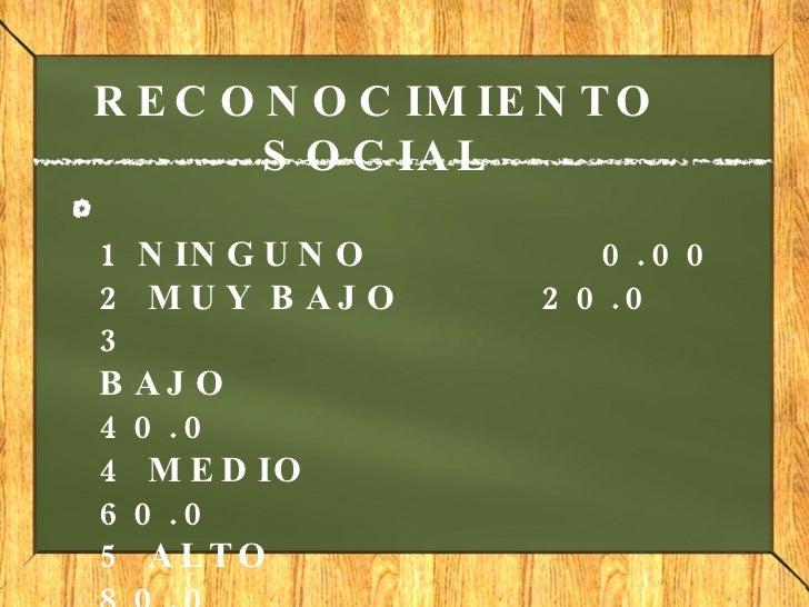 RECONOCIMIENTO SOCIAL <ul><li>  1 NINGUNO 0.00  2 MUY BAJO 20.0  3 BAJO 40.0  4 MEDIO...
