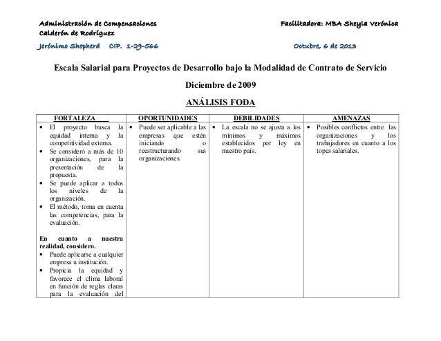 Administración de Compensaciones Calderón de Rodríguez Jerónimo Shepherd  Facilitadora: MBA Sheyla Verónica  CIP. 1-29-566...