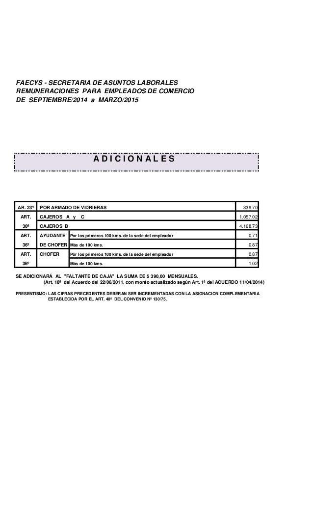 Aumento Empleados De Comercio 2014 Recibo Acuerdo | Autos Post