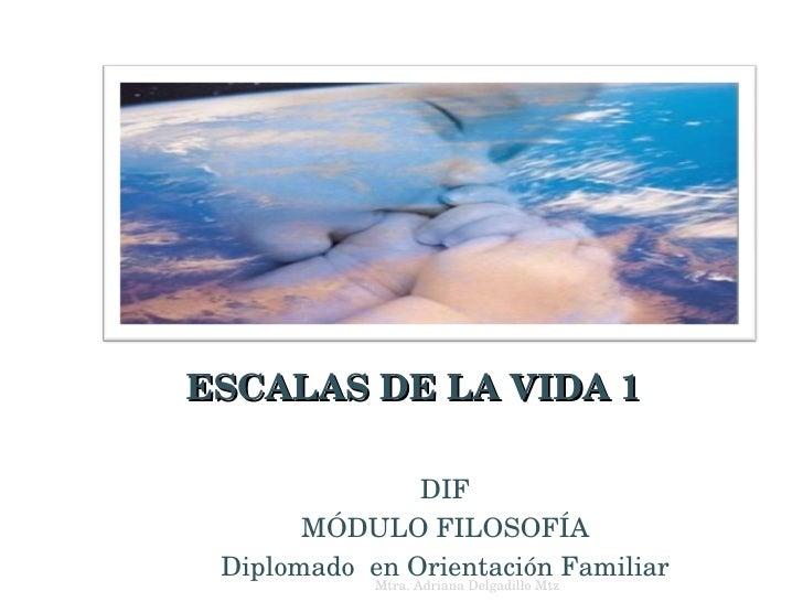 <ul><li>DIF </li></ul><ul><li>MÓDULO FILOSOFÍA </li></ul><ul><li>Diplomado   en Orientación Familiar </li></ul>ESCALAS DE ...