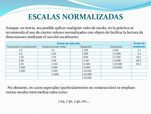 Diapositiva escalas dibujo tecnico for Escala de medidas