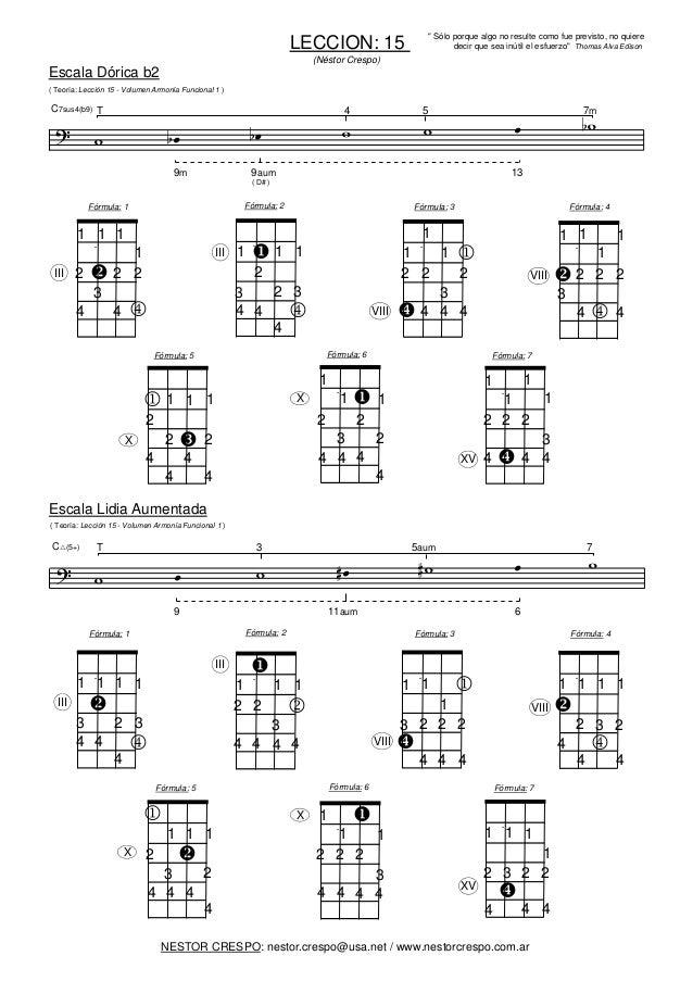 modos griegos para piano pdf